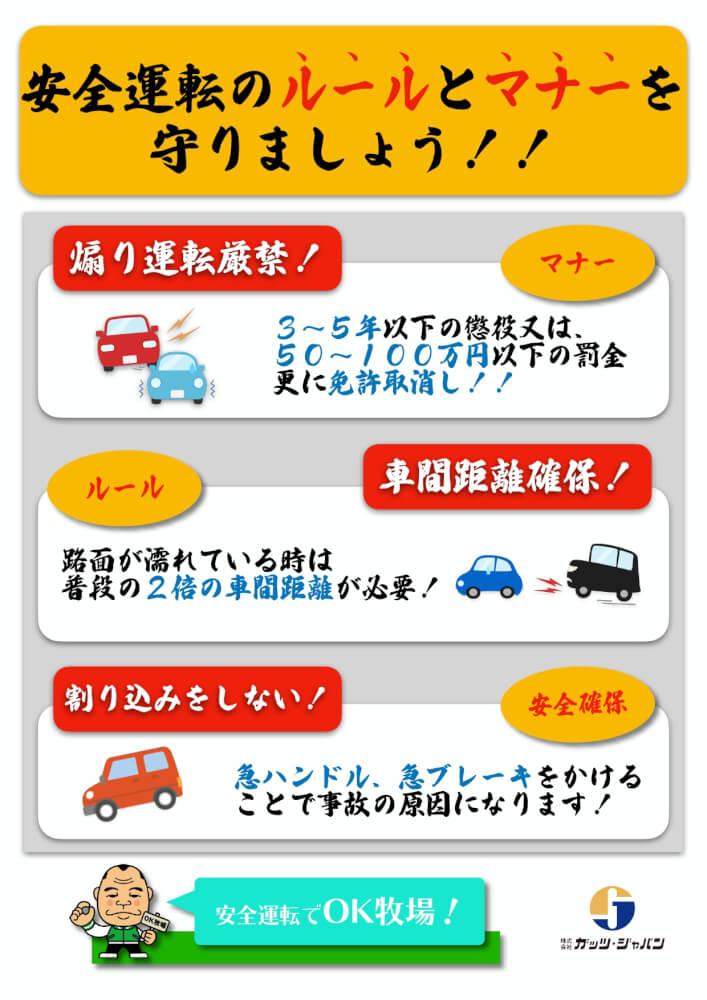 安全運転のルールとマナー
